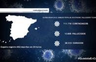 España supera por segundo día consecutivo los 900 muertos