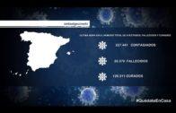 Las cifras de la incidencia del Coronavirus en la provincia, Andalucía y España