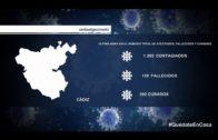 Repunte de fallecidos por Coronavirus en España