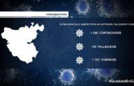 El Campo de Gibraltar suma un nuevo contagio por coronavirus