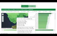 La comarca registra 128 nuevos contagios. Los Barrios continúa con la mayor tasa de incidencia